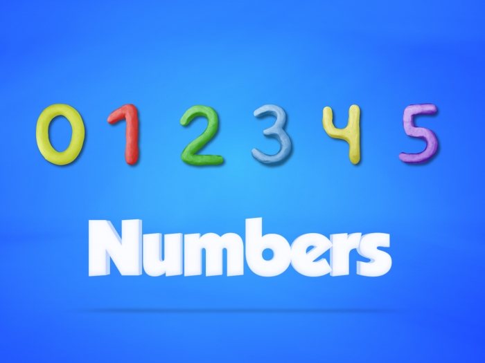 Quest School Numbers